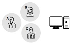 Dati dei contatti disponibile e caricabili in automatico
